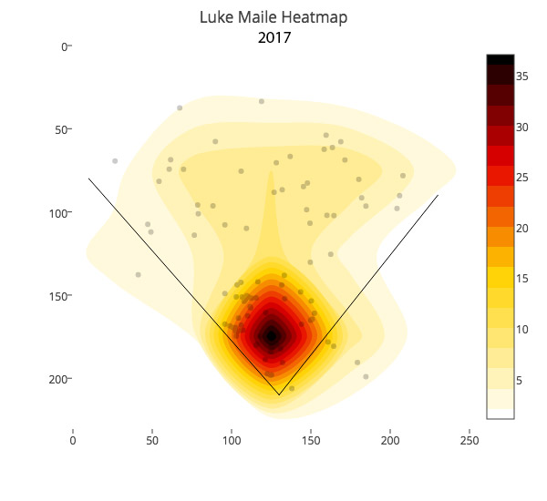 luke-maile-hit-heatmap-2017