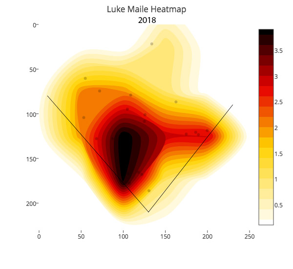 luke-maile-hit-heatmap-2018