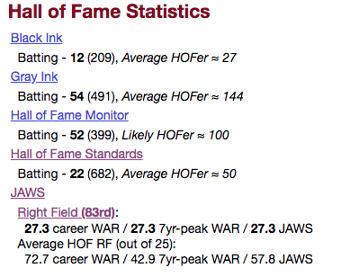 bryce-harper-jaws-hall-of-fame