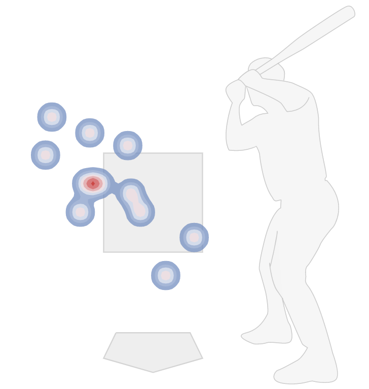 Shun Yamaguchi four-seam fastball location to lefties